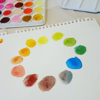 Watercolor for Beginners